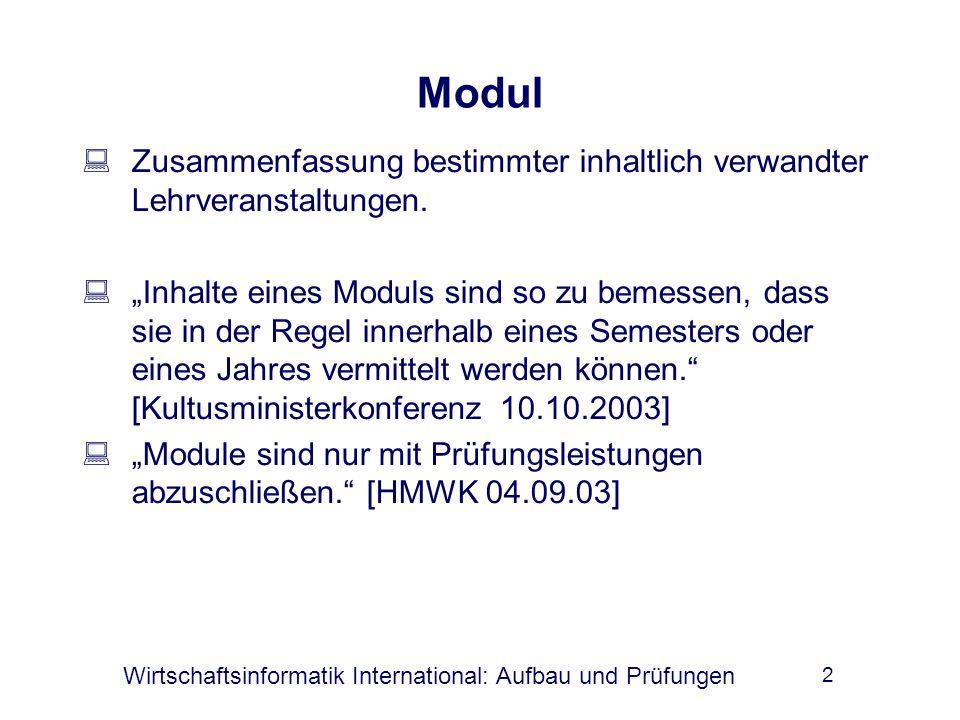 Wirtschaftsinformatik International: Aufbau und Prüfungen 2 Modul  Zusammenfassung bestimmter inhaltlich verwandter Lehrveranstaltungen.