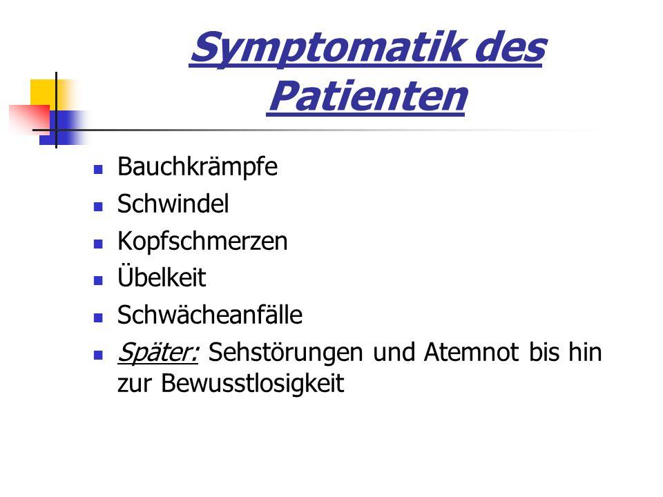 Symptomatik des Patienten Bauchkrämpfe Schwindel Kopfschmerzen Übelkeit Schwächeanfälle Später: Sehstörungen und Atemnot bis hin zur Bewusstlosigkeit