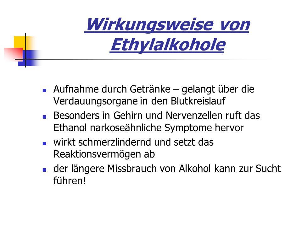 Wirkungsweise von Ethylalkohole Aufnahme durch Getränke – gelangt über die Verdauungsorgane in den Blutkreislauf Besonders in Gehirn und Nervenzellen ruft das Ethanol narkoseähnliche Symptome hervor wirkt schmerzlindernd und setzt das Reaktionsvermögen ab der längere Missbrauch von Alkohol kann zur Sucht führen!