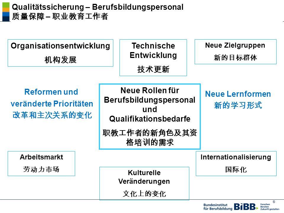 ® 3. Qualitätssicherung –Berufsbildungspersonal 职业教育工作者的质量保障 BIBB, HKress, AB 1.2, Photos ©