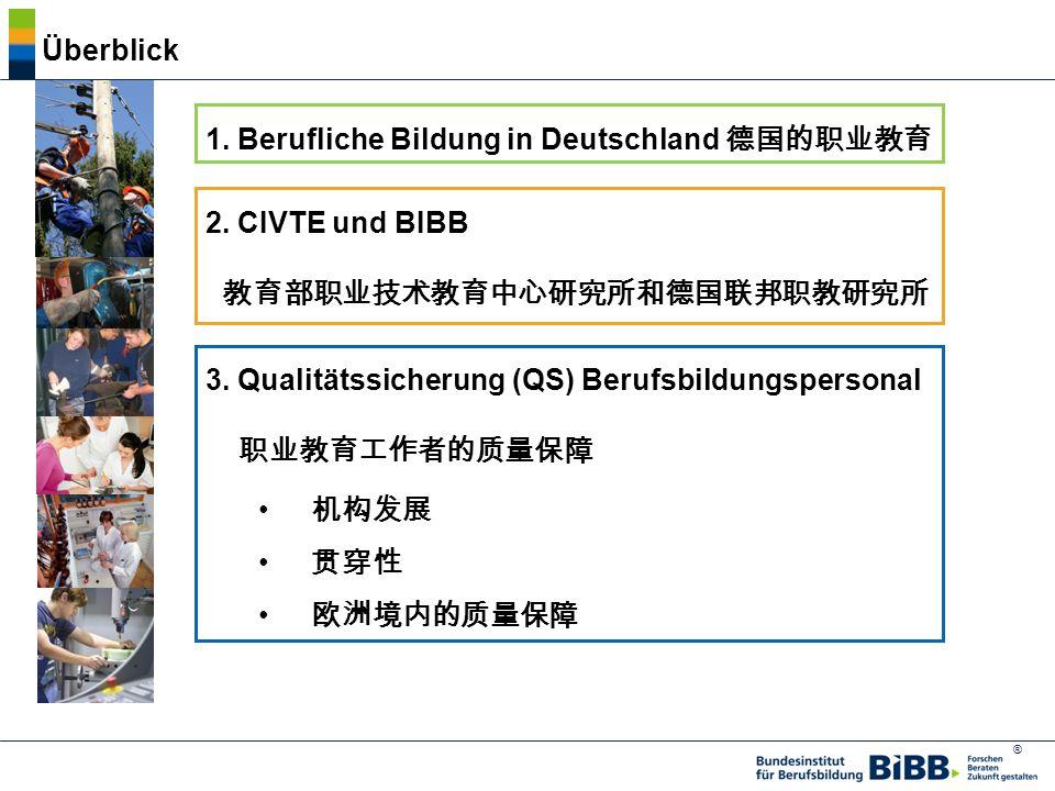 ® 1.Berufliche Bildung in Deutschland 德国的职业教育 Überblick 2.