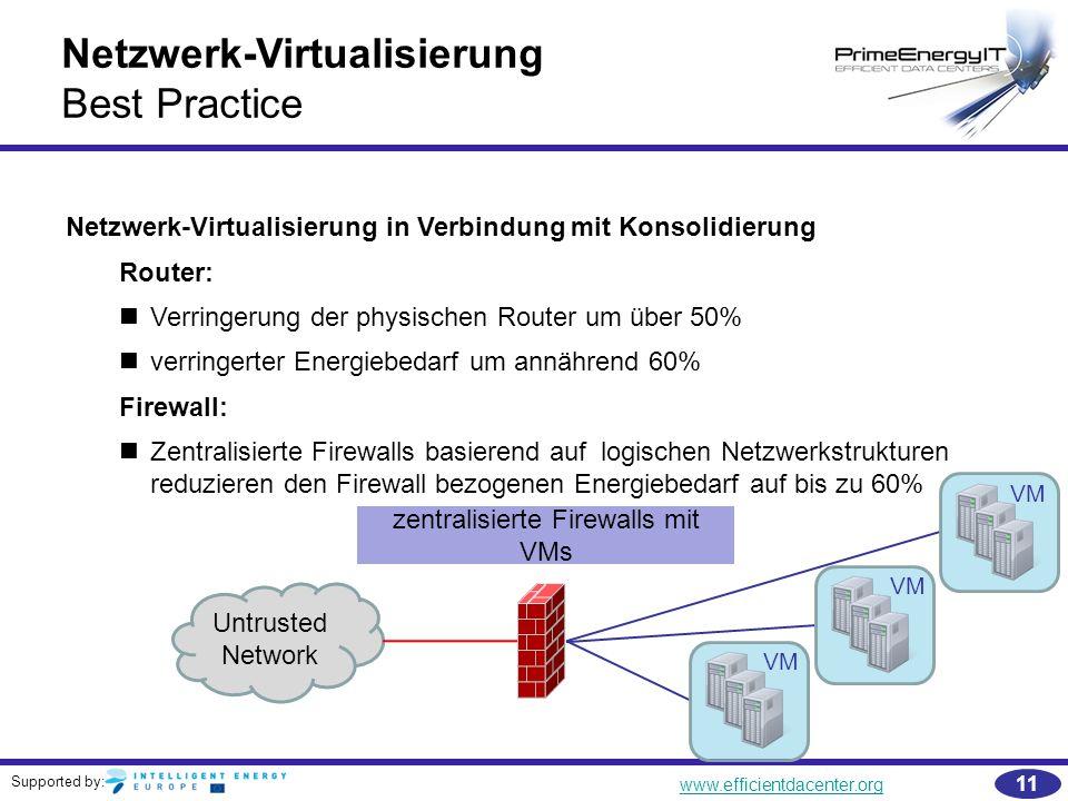 Supported by: www.efficientdacenter.org 11 Netzwerk-Virtualisierung Best Practice Netzwerk-Virtualisierung in Verbindung mit Konsolidierung Router: Ve