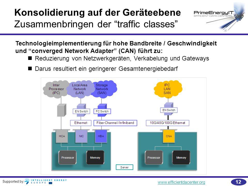 """Supported by: www.efficientdacenter.org 12 Konsolidierung auf der Geräteebene Zusammenbringen der """"traffic classes"""" Technologieimplementierung für hoh"""