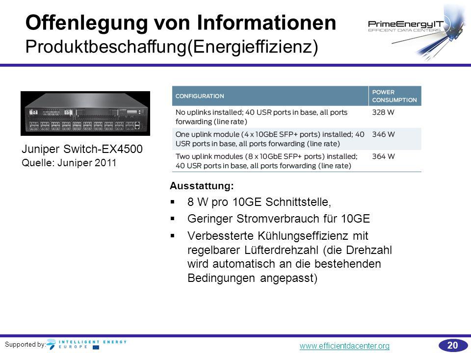 Supported by: www.efficientdacenter.org 20 Ausstattung:   8 W pro 10GE Schnittstelle,   Geringer Stromverbrauch für 10GE   Verbessterte Kühlungs