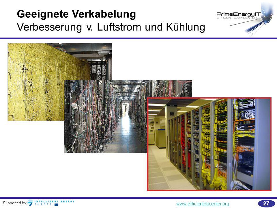 Supported by: www.efficientdacenter.org 27 Geeignete Verkabelung Verbesserung v. Luftstrom und Kühlung