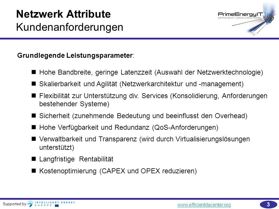 Supported by: www.efficientdacenter.org 3 Netzwerk Attribute Kundenanforderungen Grundlegende Leistungsparameter: Hohe Bandbreite, geringe Latenzzeit