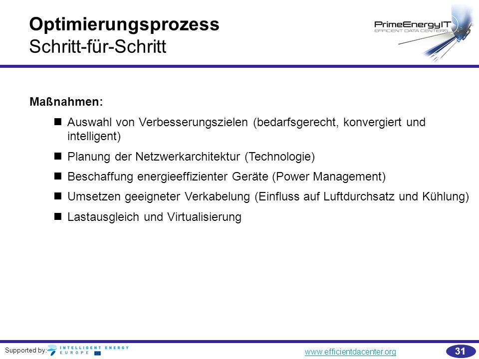 Supported by: www.efficientdacenter.org 31 Optimierungsprozess Schritt-für-Schritt Maßnahmen: Auswahl von Verbesserungszielen (bedarfsgerecht, konverg