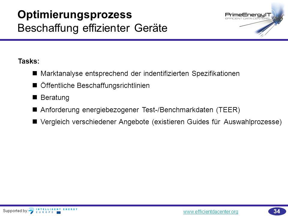 Supported by: www.efficientdacenter.org 34 Optimierungsprozess Beschaffung effizienter Geräte Tasks: Marktanalyse entsprechend der indentifizierten Sp