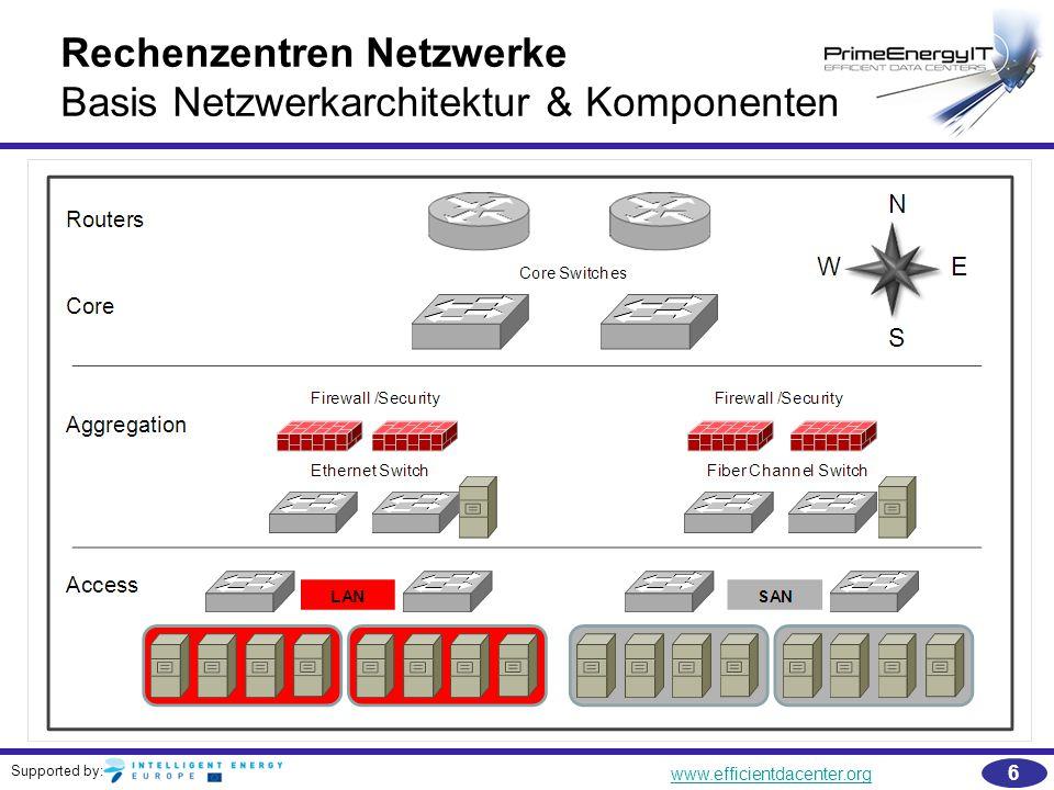 Supported by: www.efficientdacenter.org 7 Netzwerk Energieprofil Einflussfaktoren für die Energieprofil des Netzwerkes: Netzwerkarchitektur (Technologie, Anzahl der Layer, Attribute) Netzwerktopologie (inklusive Verkabelung und Switchtopologie) Gerätespezifikationen (Komponenten, Funktionen und Konfigurationen) Virtualisierung, lastadaptives Management (geeignete Standards und Protokolle)
