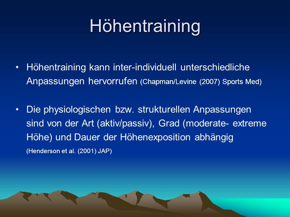 Höhentraining Höhentraining kann inter-individuell unterschiedliche Anpassungen hervorrufen (Chapman/Levine (2007) Sports Med) Die physiologischen bzw