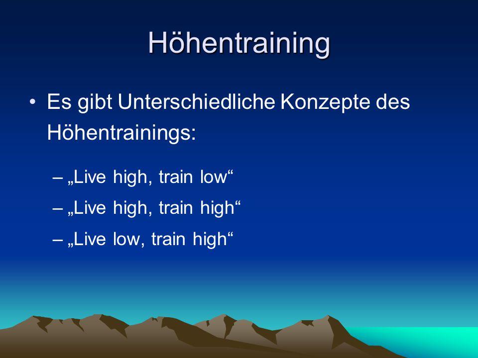 """Höhentraining Es gibt Unterschiedliche Konzepte des Höhentrainings: –""""Live high, train low"""" –""""Live high, train high"""" –""""Live low, train high"""""""