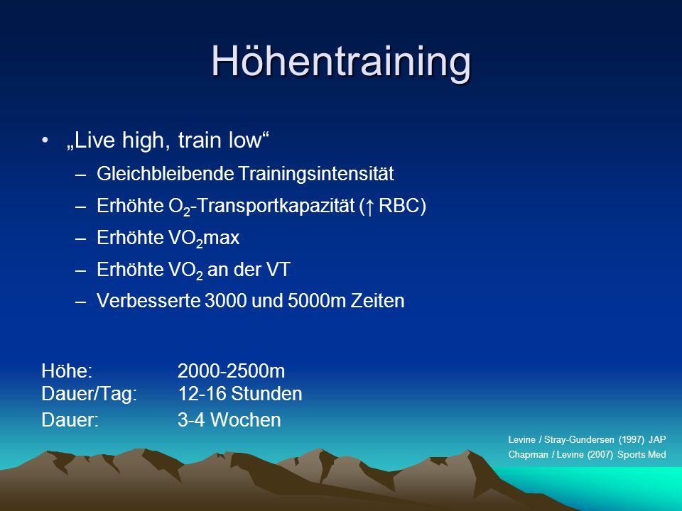 "Höhentraining ""Live high, train low"" –Gleichbleibende Trainingsintensität –Erhöhte O 2 -Transportkapazität (↑ RBC) –Erhöhte VO 2 max –Erhöhte VO 2 an"