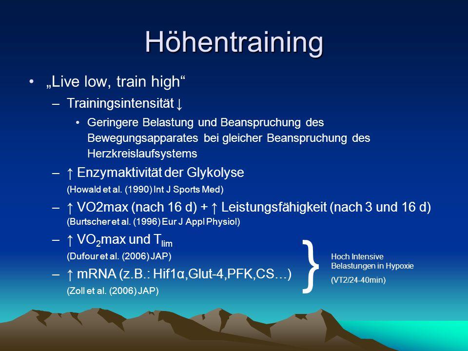 "Höhentraining ""Live low, train high"" –Trainingsintensität ↓ Geringere Belastung und Beanspruchung des Bewegungsapparates bei gleicher Beanspruchung de"