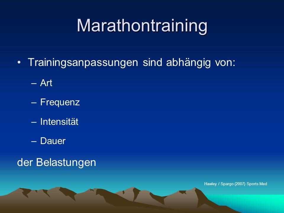 Marathontraining Trainingsanpassungen sind abhängig von: –Art –Frequenz –Intensität –Dauer der Belastungen Hawley / Spargo (2007) Sports Med