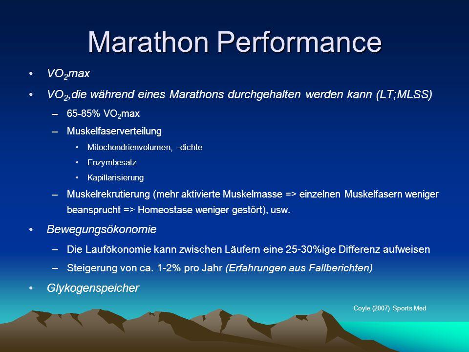 Marathon Performance VO 2 max VO 2,die während eines Marathons durchgehalten werden kann (LT;MLSS) –65-85% VO 2 max –Muskelfaserverteilung Mitochondri