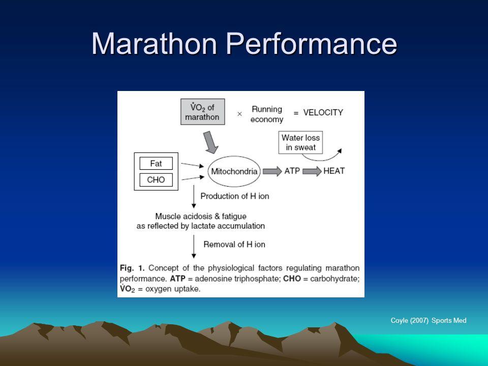 Marathon Performance Coyle (2007) Sports Med
