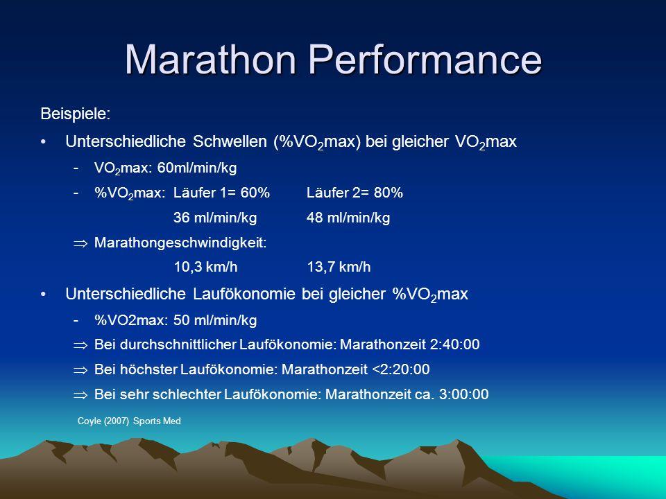 Marathon Performance Beispiele: Unterschiedliche Schwellen (%VO 2 max) bei gleicher VO 2 max -VO 2 max: 60ml/min/kg -%VO 2 max:Läufer 1= 60%Läufer 2=