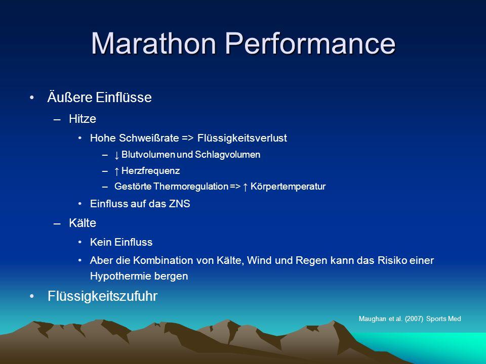 Marathon Performance Äußere Einflüsse –Hitze Hohe Schweißrate => Flüssigkeitsverlust –↓ Blutvolumen und Schlagvolumen –↑ Herzfrequenz –Gestörte Thermo