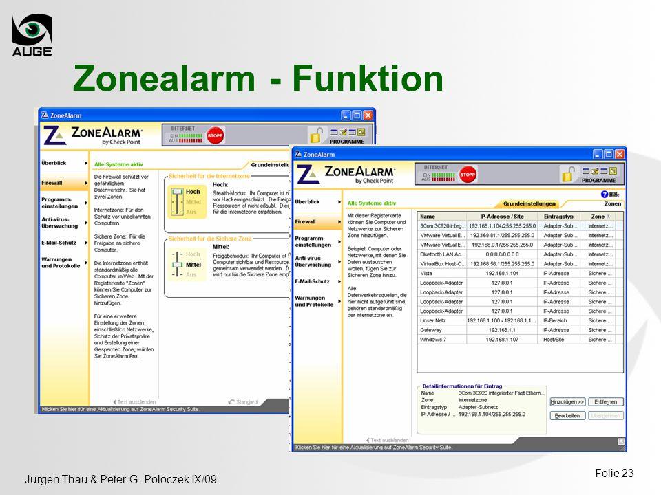 Jürgen Thau & Peter G. Poloczek IX/09 Folie 23 Zonealarm - Funktion