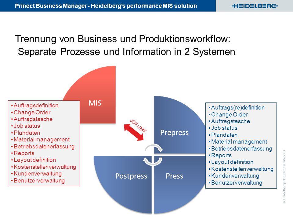 Prinect Business Manager - Heidelberg's performance MIS solution © Heidelberger Druckmaschinen AG Trennung von Business und Produktionsworkflow: Separ