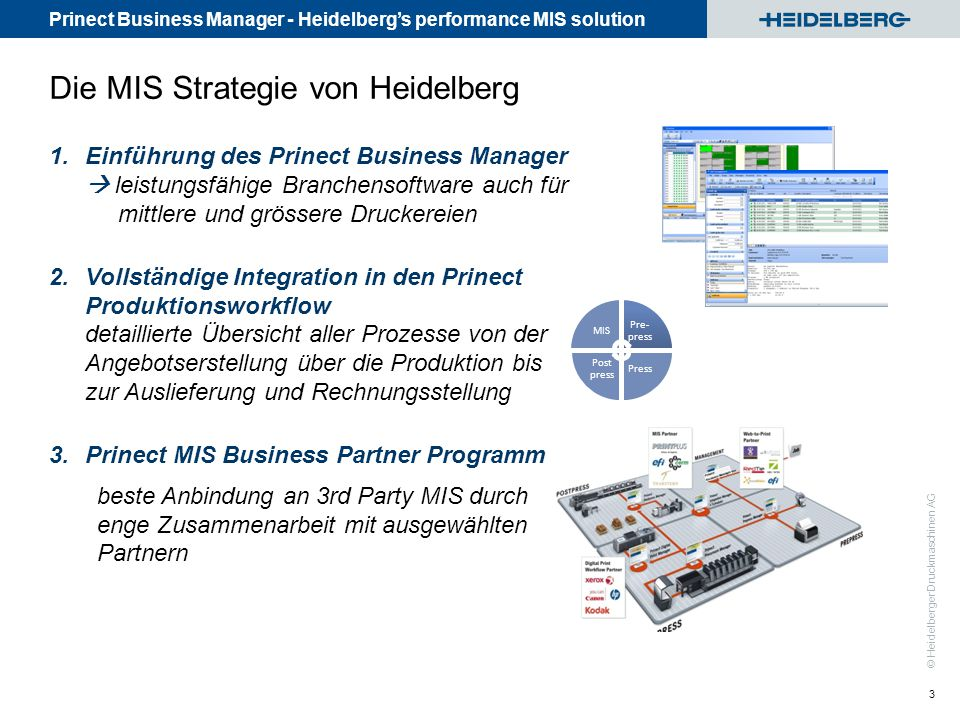 Prinect Business Manager - Heidelberg's performance MIS solution © Heidelberger Druckmaschinen AG 3 Die MIS Strategie von Heidelberg 1.Einführung des