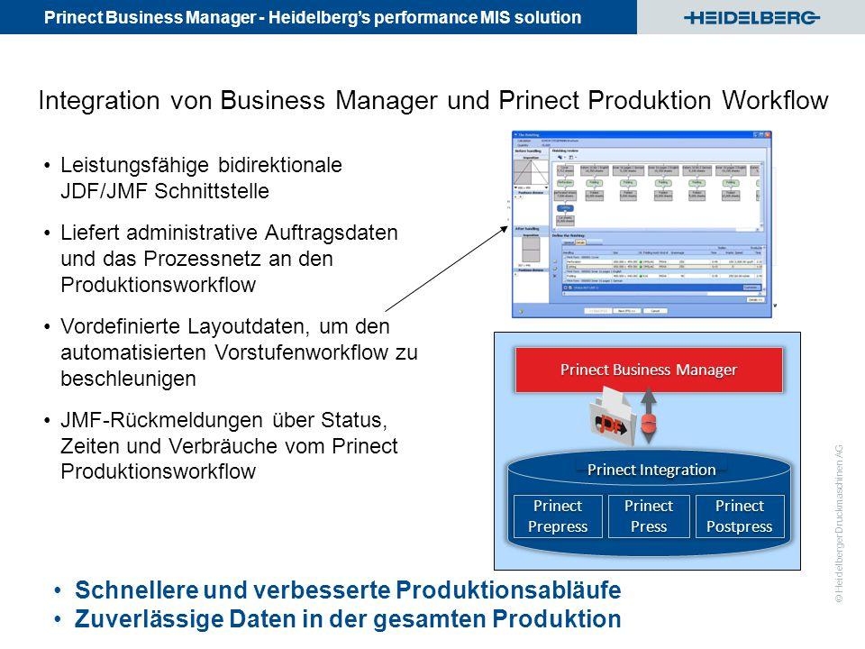 Prinect Business Manager - Heidelberg's performance MIS solution © Heidelberger Druckmaschinen AG Integration von Business Manager und Prinect Produkt