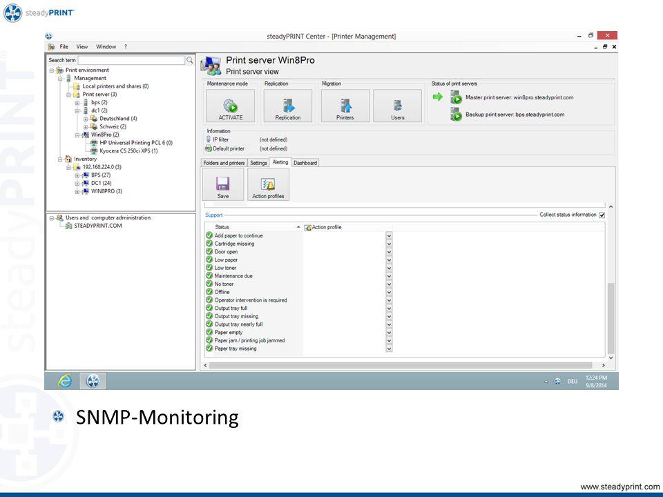 SNMP-Monitoring