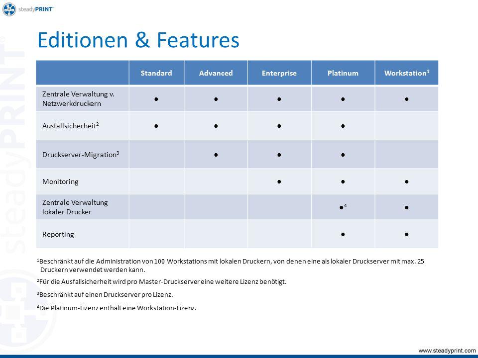 Editionen & Features StandardAdvancedEnterprisePlatinumWorkstation 1 Zentrale Verwaltung v.
