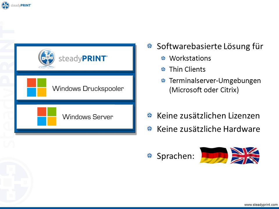 Softwarebasierte Lösung für Workstations Thin Clients Terminalserver-Umgebungen (Microsoft oder Citrix) Keine zusätzlichen Lizenzen Keine zusätzliche Hardware Sprachen: