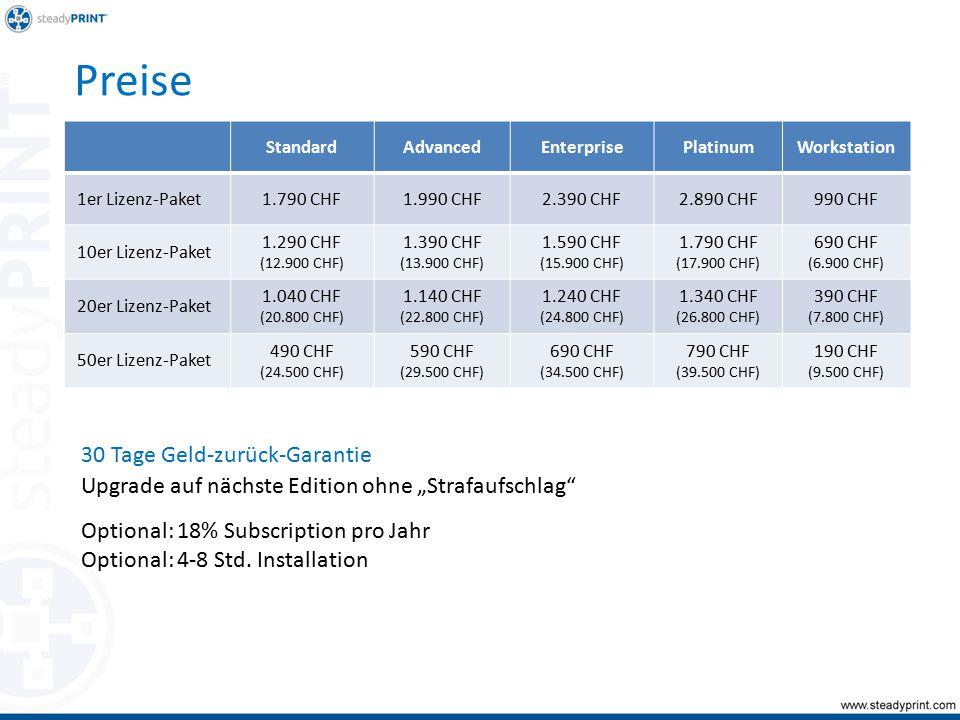 Preise StandardAdvancedEnterprisePlatinumWorkstation 1er Lizenz-Paket1.790 CHF1.990 CHF2.390 CHF2.890 CHF990 CHF 10er Lizenz-Paket 1.290 CHF (12.900 CHF) 1.390 CHF (13.900 CHF) 1.590 CHF (15.900 CHF) 1.790 CHF (17.900 CHF) 690 CHF (6.900 CHF) 20er Lizenz-Paket 1.040 CHF (20.800 CHF) 1.140 CHF (22.800 CHF) 1.240 CHF (24.800 CHF) 1.340 CHF (26.800 CHF) 390 CHF (7.800 CHF) 50er Lizenz-Paket 490 CHF (24.500 CHF) 590 CHF (29.500 CHF) 690 CHF (34.500 CHF) 790 CHF (39.500 CHF) 190 CHF (9.500 CHF) Optional: 18% Subscription pro Jahr Optional: 4-8 Std.