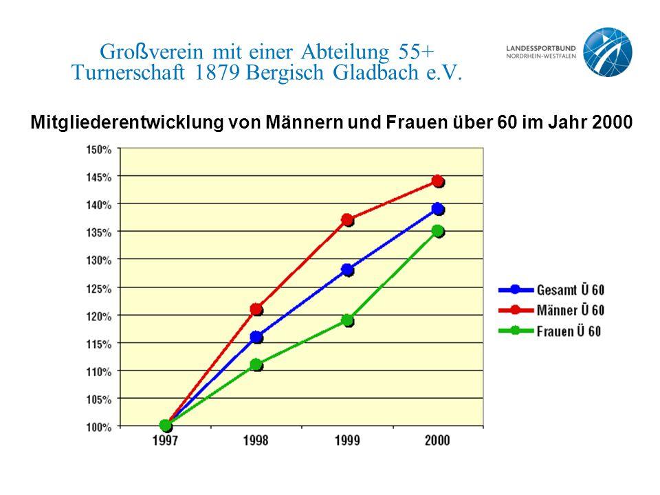 Gro ß verein mit einer Abteilung 55+ Turnerschaft 1879 Bergisch Gladbach e.V.