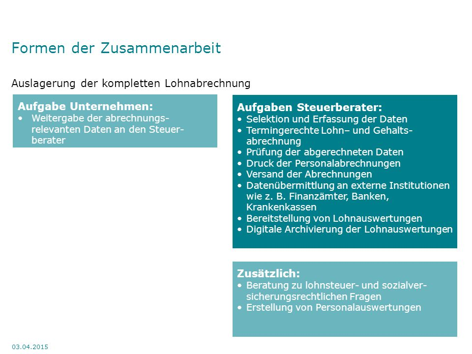 Formen der Zusammenarbeit Auslagerung der kompletten Lohnabrechnung 03.04.2015 Zusätzlich: Beratung zu lohnsteuer- und sozialver- sicherungsrechtliche