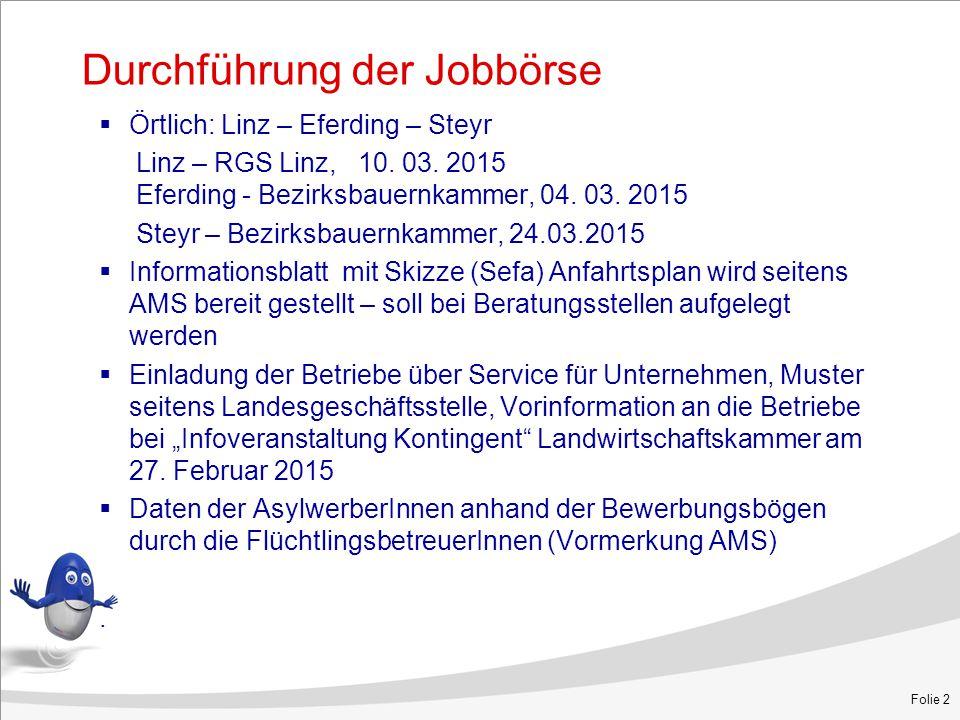 Durchführung der Jobbörse  Örtlich: Linz – Eferding – Steyr Linz – RGS Linz, 10. 03. 2015 Eferding - Bezirksbauernkammer, 04. 03. 2015 Steyr – Bezirk
