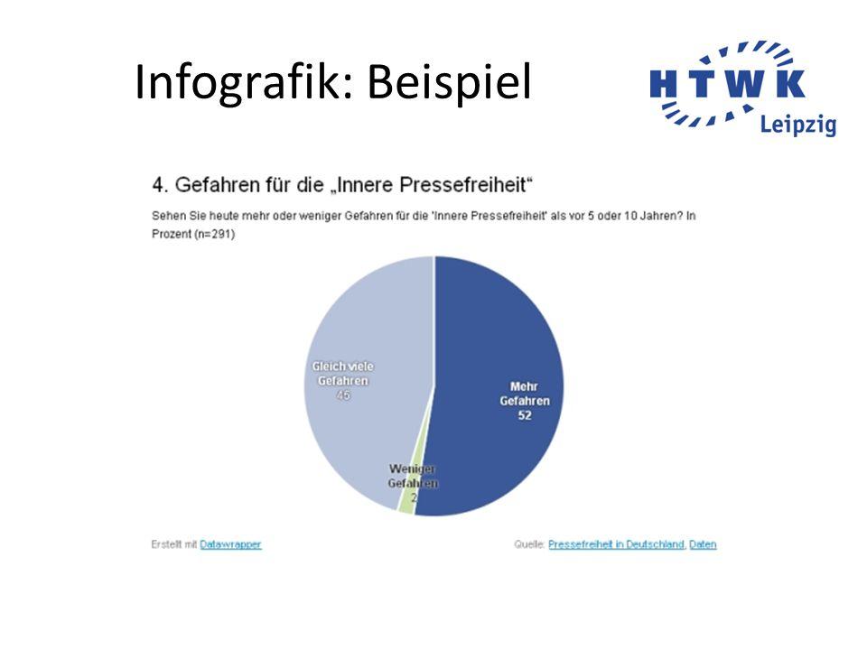 Infografik macht Statistiken anschaulich und verständlich hat eine klare Aussage erfordert Beschriftung/Text.
