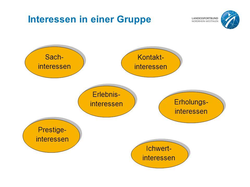 Interessen in einer Gruppe Sach- interessen Erholungs- interessen Kontakt- interessen Prestige- interessen Erlebnis- interessen Ichwert- interessen