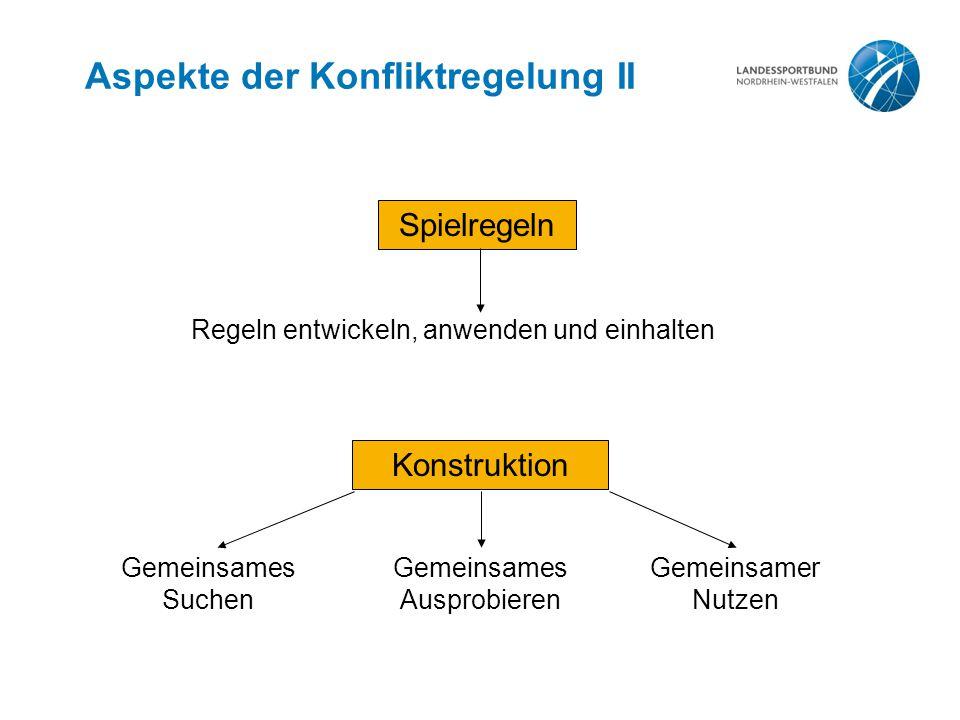 Aspekte der Konfliktregelung II Spielregeln Konstruktion Gemeinsames Suchen Gemeinsames Ausprobieren Gemeinsamer Nutzen Regeln entwickeln, anwenden und einhalten