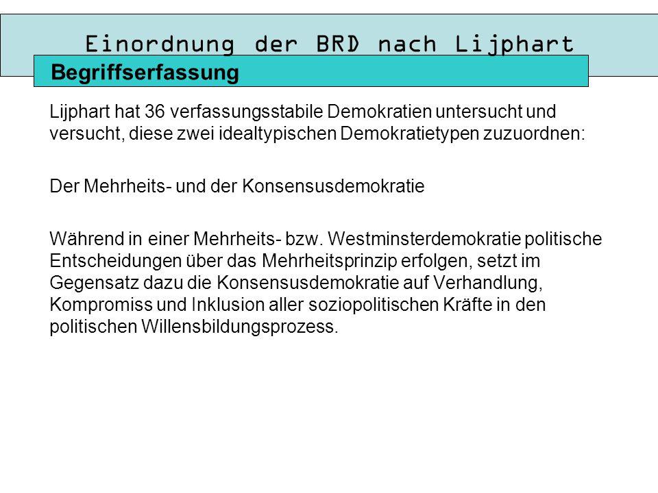 Einordnung der BRD nach Lijphart Lijphart hat 36 verfassungsstabile Demokratien untersucht und versucht, diese zwei idealtypischen Demokratietypen zuzuordnen: Der Mehrheits- und der Konsensusdemokratie Während in einer Mehrheits- bzw.