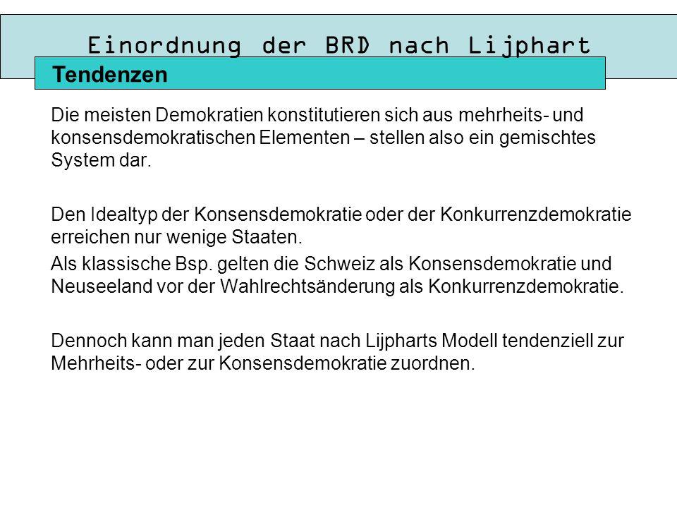 Einordnung der BRD nach Lijphart Die meisten Demokratien konstitutieren sich aus mehrheits- und konsensdemokratischen Elementen – stellen also ein gemischtes System dar.