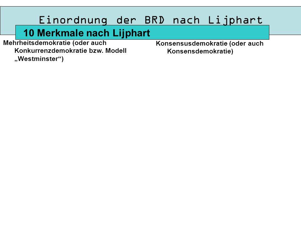 Einordnung der BRD nach Lijphart 10 Merkmale nach Lijphart Mehrheitsdemokratie (oder auch Konkurrenzdemokratie bzw.