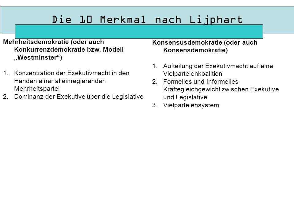 Die 10 Merkmal nach Lijphart Konsensusdemokratie (oder auch Konsensdemokratie) 1.Aufteilung der Exekutivmacht auf eine Vielparteienkoalition 2.Formelles und Informelles Kräftegleichgewicht zwischen Exekutive und Legislative 3.Vielparteiensystem Mehrheitsdemokratie (oder auch Konkurrenzdemokratie bzw.