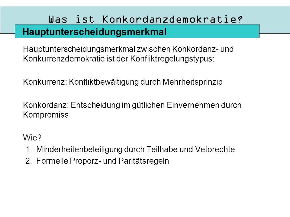 Interessenpluralismus in der BRD Interessen, d.h.