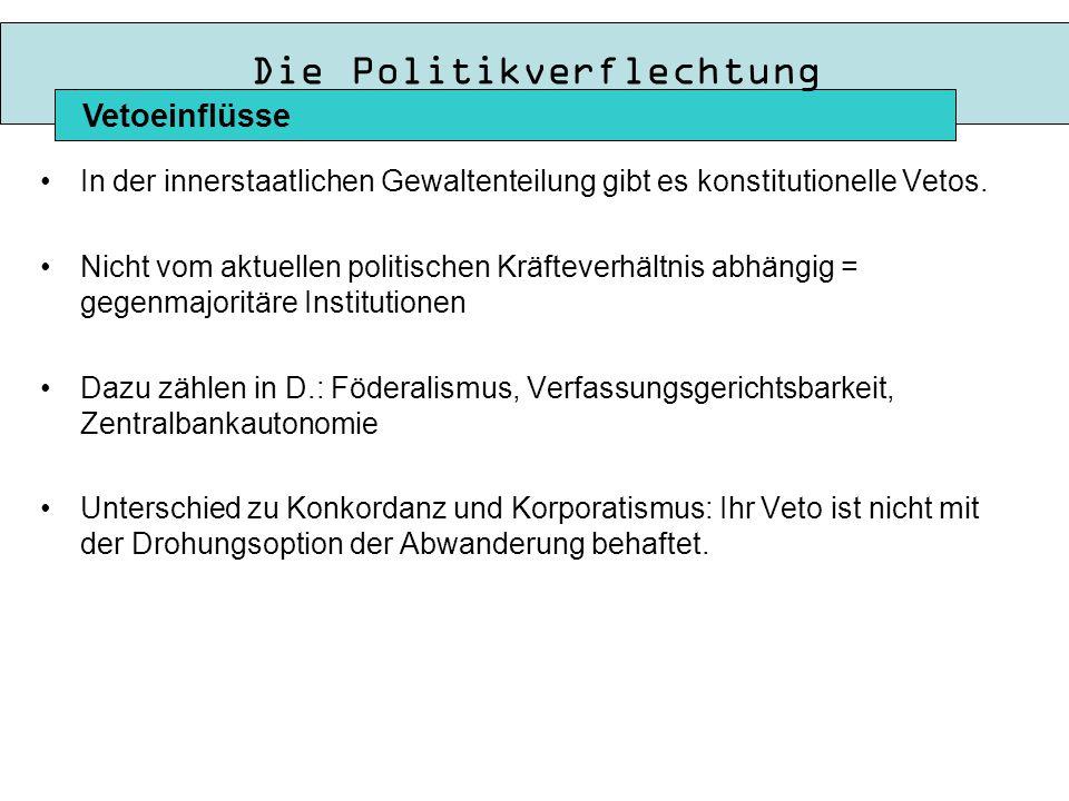 Die Politikverflechtung In der innerstaatlichen Gewaltenteilung gibt es konstitutionelle Vetos.
