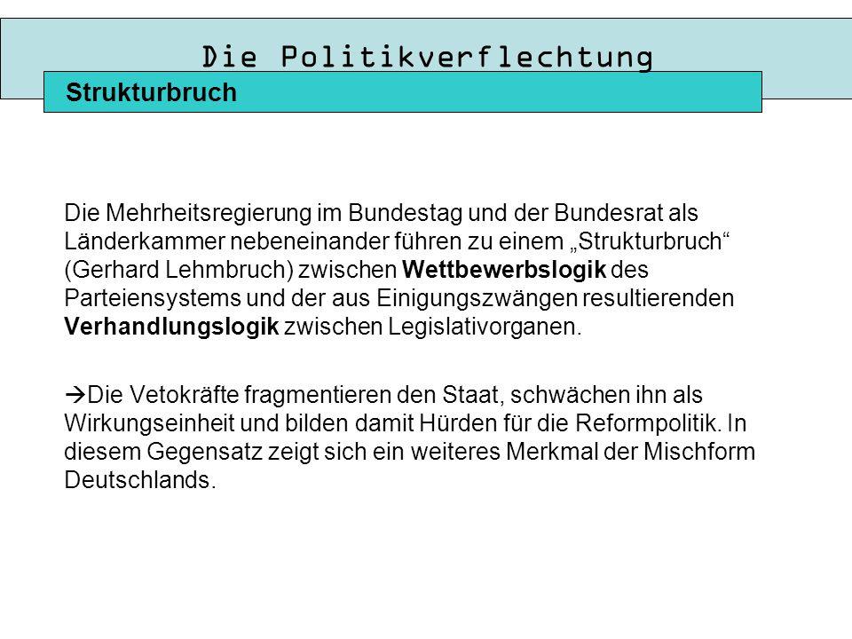 """Die Politikverflechtung Die Mehrheitsregierung im Bundestag und der Bundesrat als Länderkammer nebeneinander führen zu einem """"Strukturbruch (Gerhard Lehmbruch) zwischen Wettbewerbslogik des Parteiensystems und der aus Einigungszwängen resultierenden Verhandlungslogik zwischen Legislativorganen."""