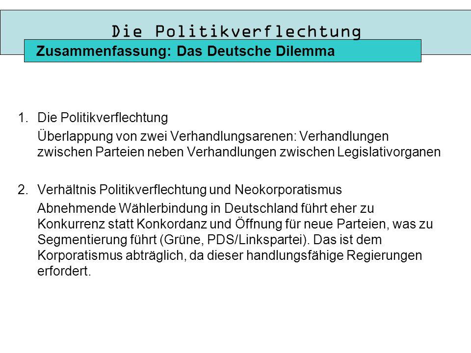 Die Politikverflechtung 1.Die Politikverflechtung Überlappung von zwei Verhandlungsarenen: Verhandlungen zwischen Parteien neben Verhandlungen zwischen Legislativorganen 2.Verhältnis Politikverflechtung und Neokorporatismus Abnehmende Wählerbindung in Deutschland führt eher zu Konkurrenz statt Konkordanz und Öffnung für neue Parteien, was zu Segmentierung führt (Grüne, PDS/Linkspartei).