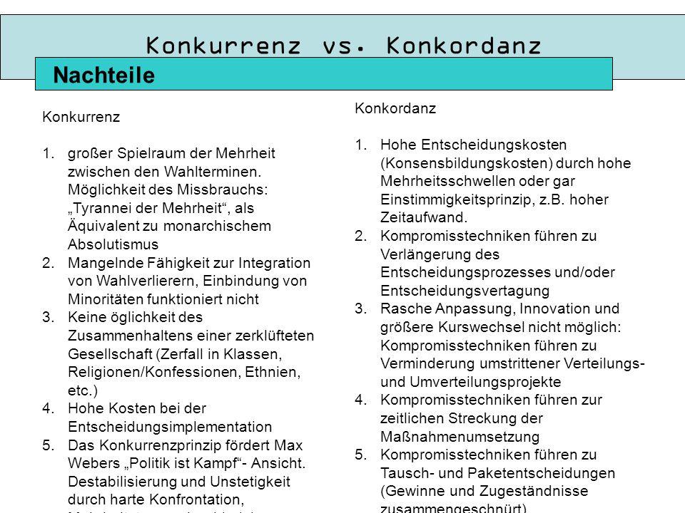 Die 10 Merkmal nach Lijphart Eine mit einfachen Mehrheiten veränderbare Verfassung oder Fehlen einer geschriebenen Verfassung