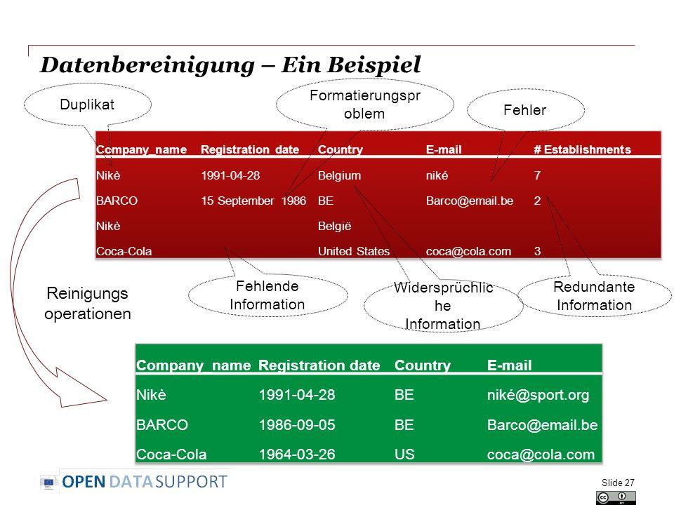 Datenbereinigung – Ein Beispiel Slide 27 Formatierungspr oblem Fehlende Information Duplikat Fehler Redundante Information Widersprüchlic he Information Reinigungs operationen