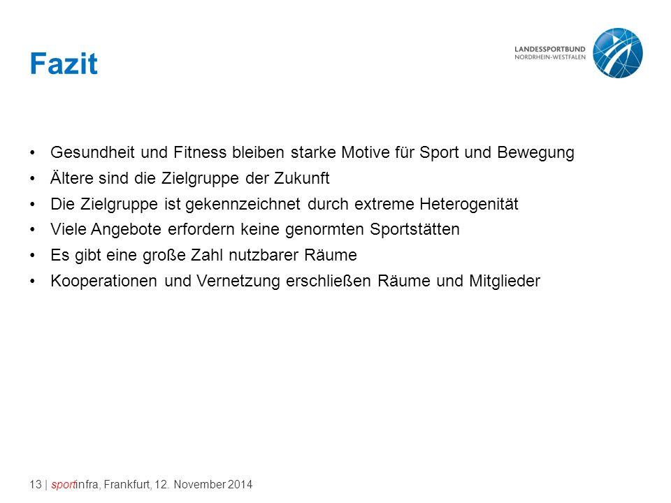 13 | sportinfra, Frankfurt, 12. November 2014 Fazit Gesundheit und Fitness bleiben starke Motive für Sport und Bewegung Ältere sind die Zielgruppe der