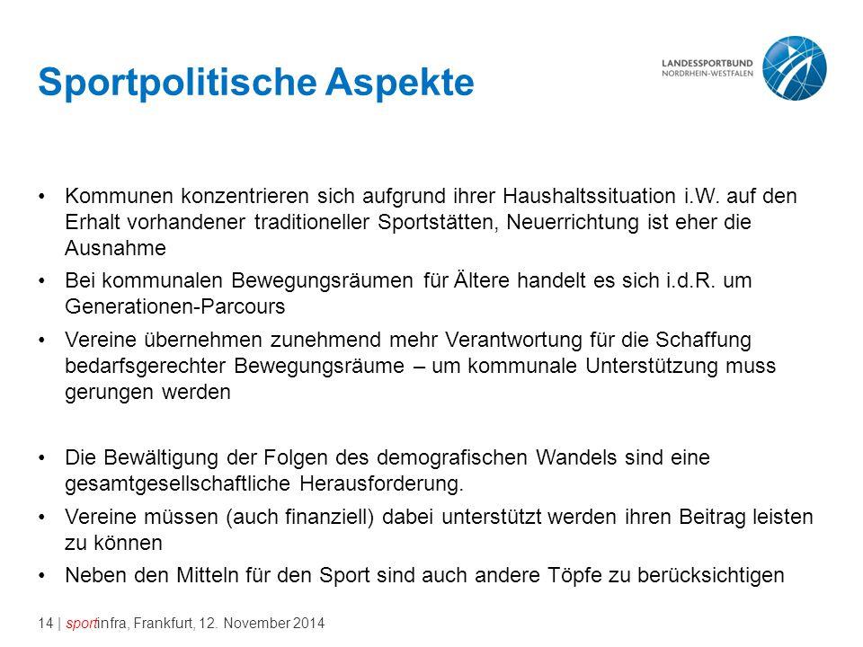 14 | sportinfra, Frankfurt, 12. November 2014 Sportpolitische Aspekte Kommunen konzentrieren sich aufgrund ihrer Haushaltssituation i.W. auf den Erhal