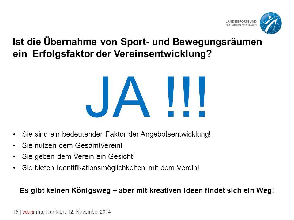 15 | sportinfra, Frankfurt, 12. November 2014 Ist die Übernahme von Sport- und Bewegungsräumen ein Erfolgsfaktor der Vereinsentwicklung? JA !!! Sie si