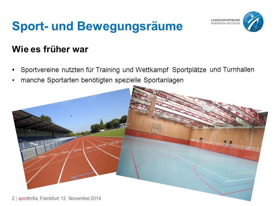 2 | sportinfra, Frankfurt, 12. November 2014 Sport- und Bewegungsräume Wie es früher war Sportvereine nutzten für Training und Wettkampf Sportplätze m